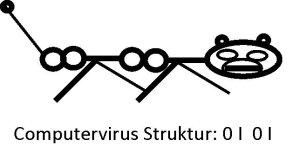 PCVirus